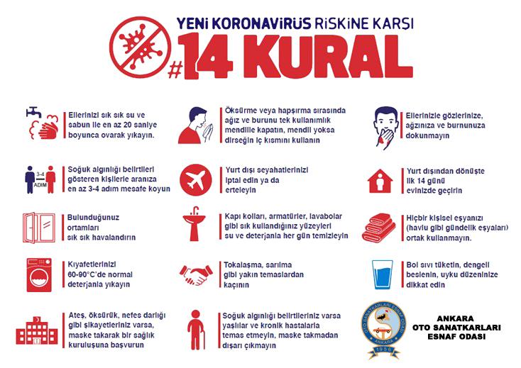 YENİ KORONAVİRÜS RİSKİNE KARŞI 14 KURAL